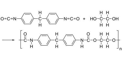 PolyUrathane và ứng dụng trong ngành công nghiệp